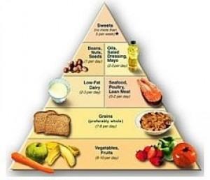 dash dieet 1